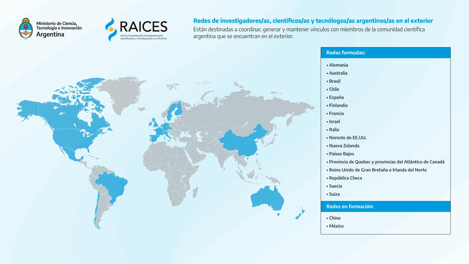 Mapa de Redes RAICES (actualizado al 29/7/2021)