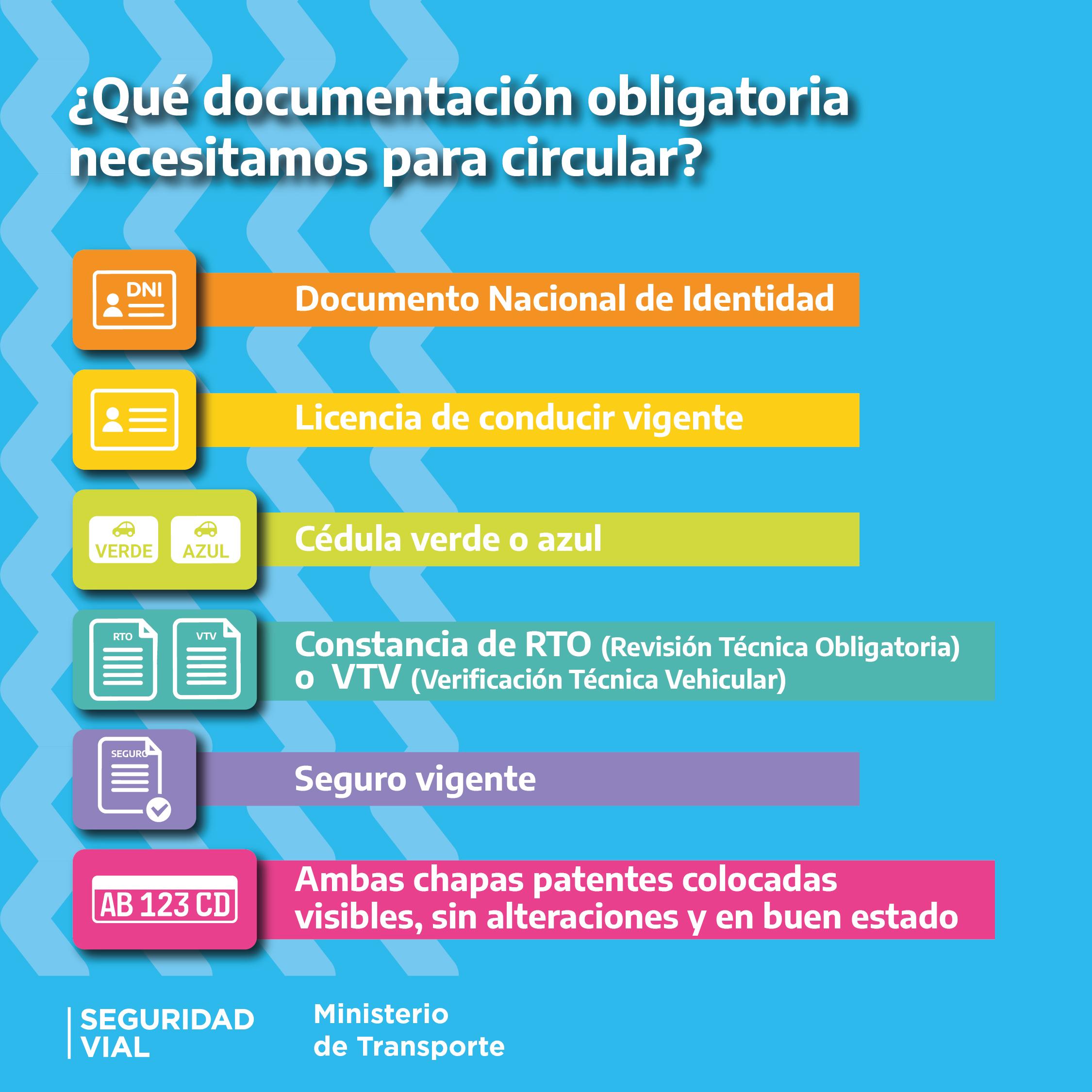 ¿Qué documentación obligatoria necesitamos para circular?