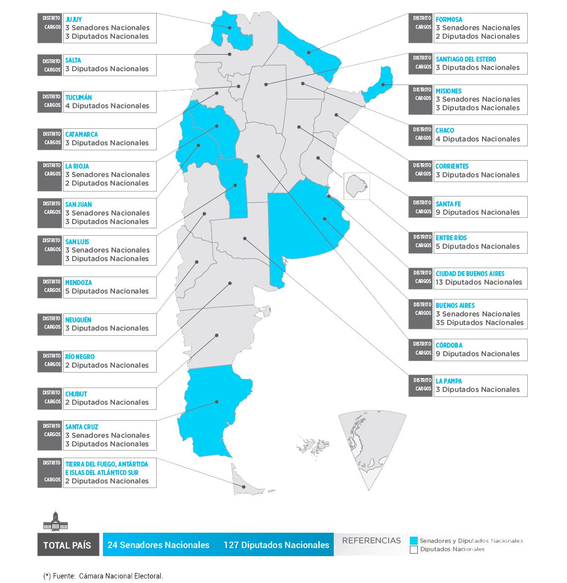 Mapa electoral.
