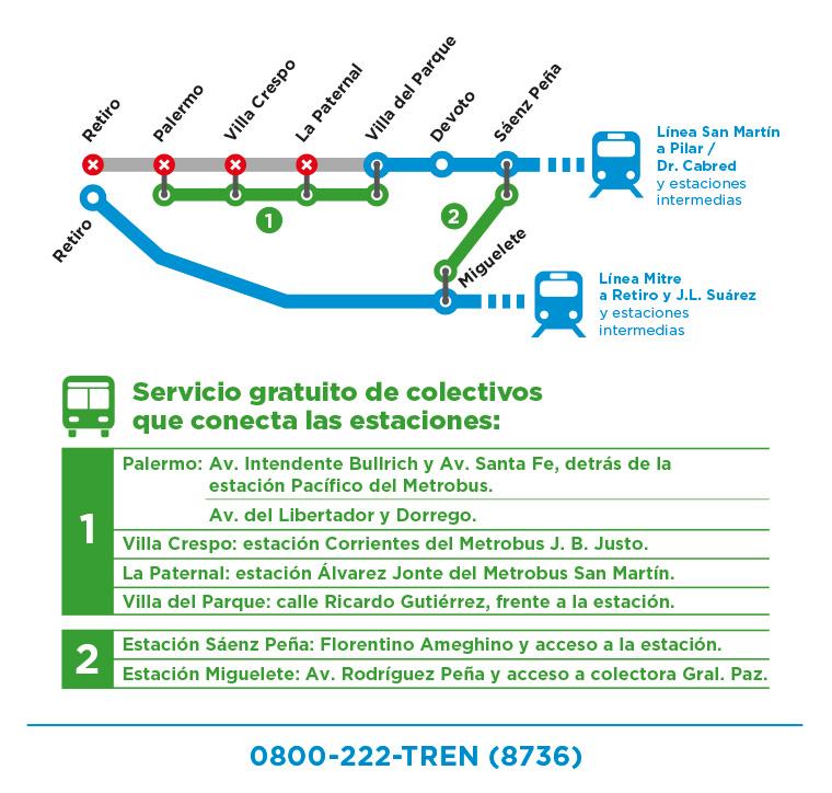 Línea San Martín