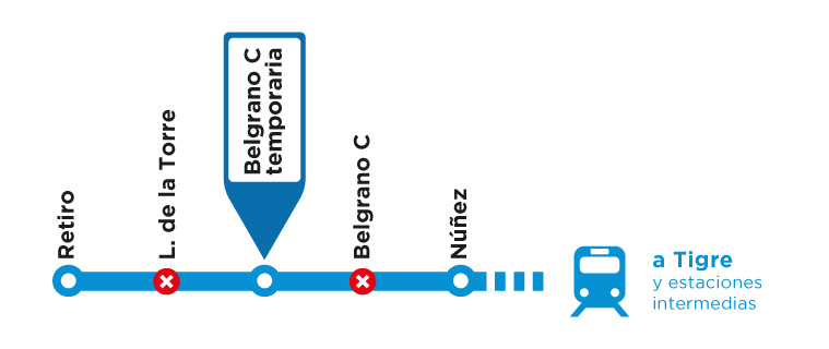 Línea Mitre / Ramal Tigre