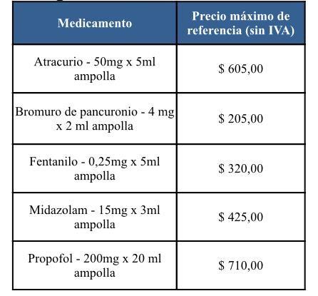 22-4-01 cuadro convenio precios