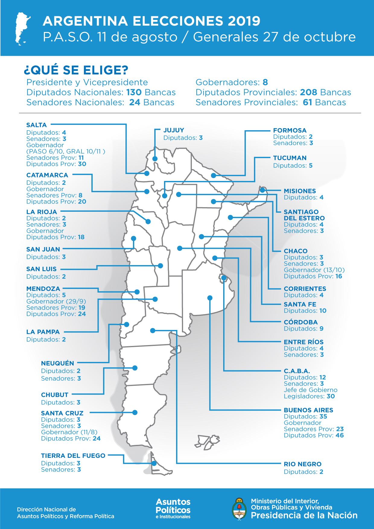 Calendario Agosto 2020 Argentina.Elecciones 2019 Argentina Gob Ar