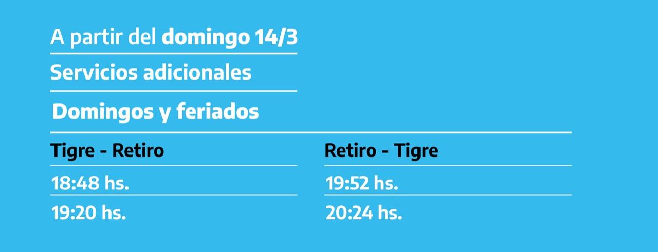 Línea Mitre Ramal Retiro - Tigre